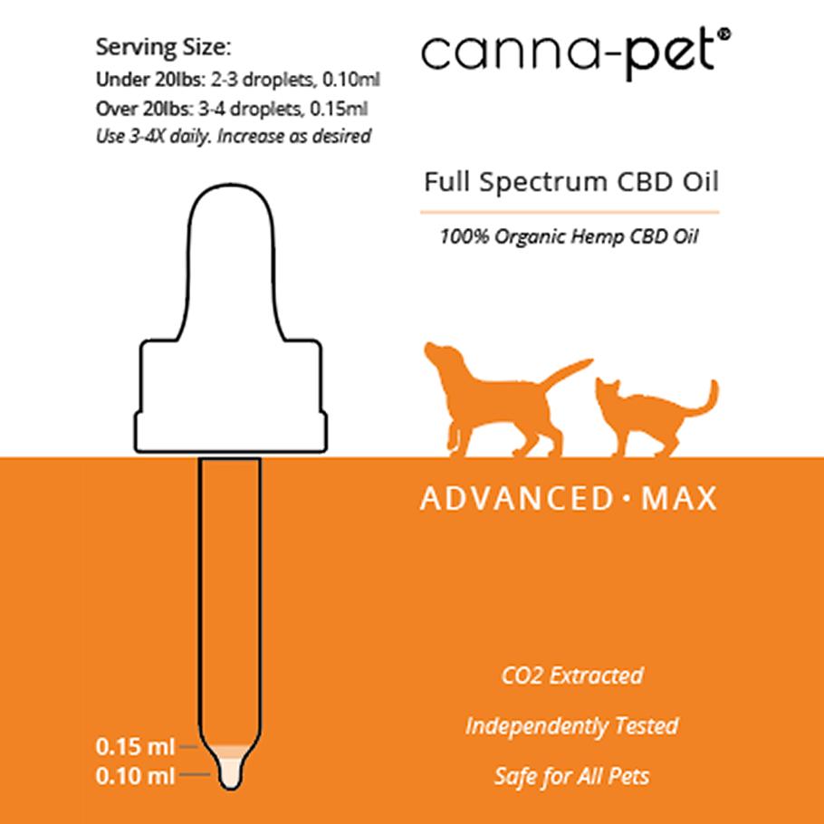 Canna-Pet MaxCBD Liquid Dosing