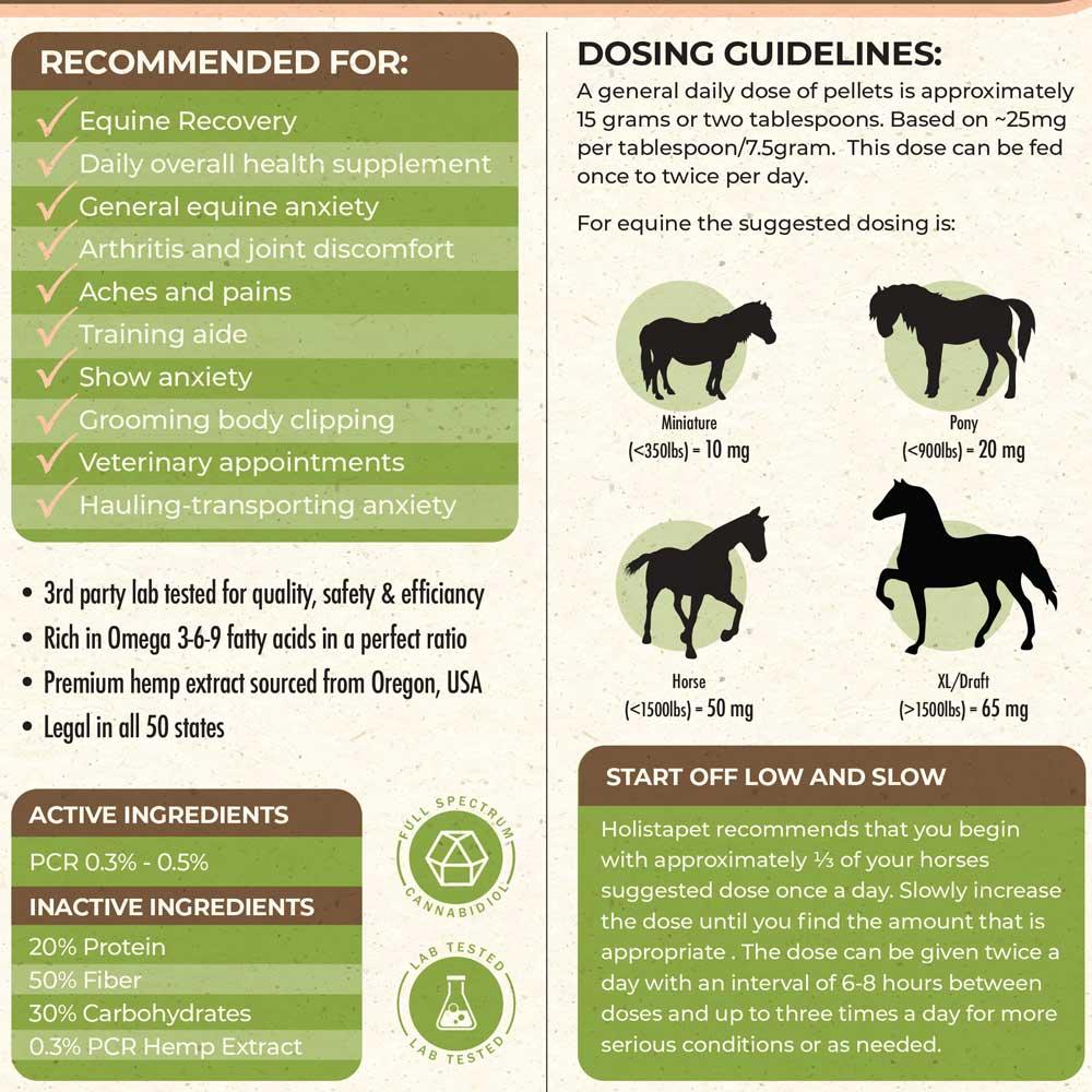 Holistapet Hemp Pellets for Horses Dosage and Information