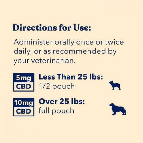 Honest Paws CALM CBD Peanut Butter Pouches Directions for Use
