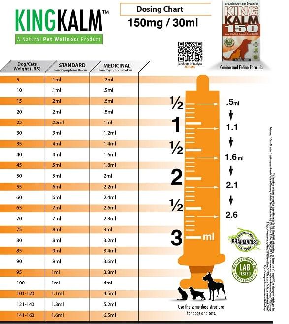 KING KALM CBD 150mg - Medium Size Dog & Cat Formula Dosage
