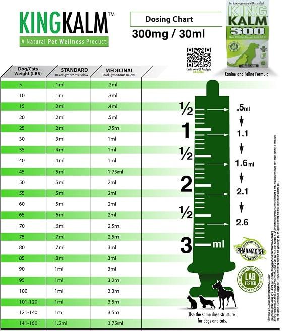 KING KALM CBD 300mg - Large Size Dog & Cat Formula Dosage Chart