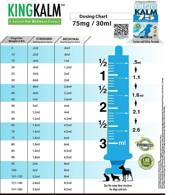 KING KALM CBD 75mg - Small Size Dog & Cat Formula Dosage Chart